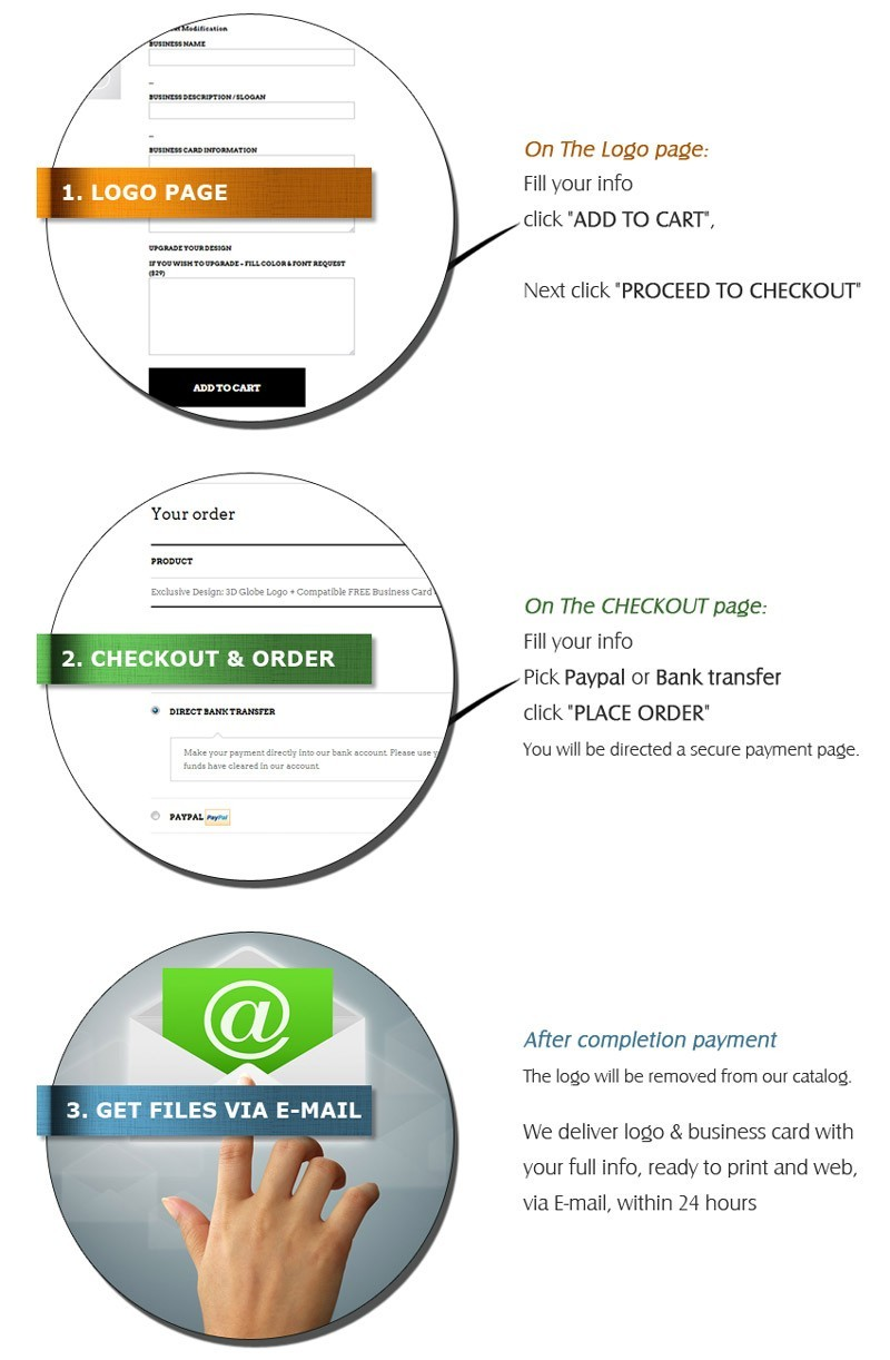 Buying process online logo design